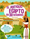 30 SEGUNDOS. ANTIGUO EGIPTO